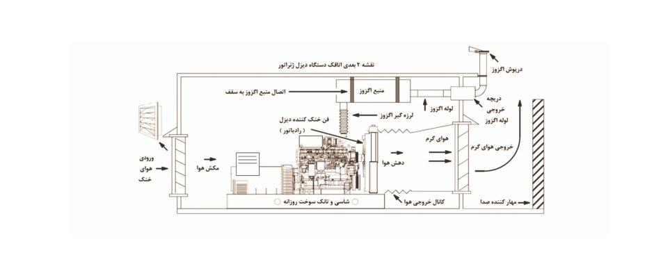نقشه دو بعدی محل نصب دستگاه دیزل ژنراتور