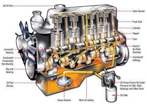 روغن دیزل سوخت ژنراتور